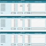 Food Cost Analysis Worksheet Free