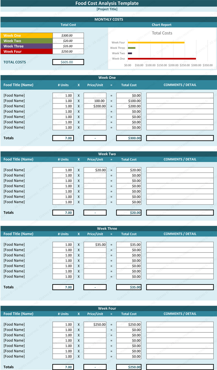 Food Cost Analysis Worksheet Free