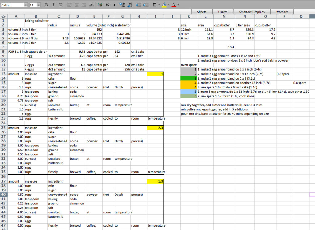 Cake Cost Calculator Excel