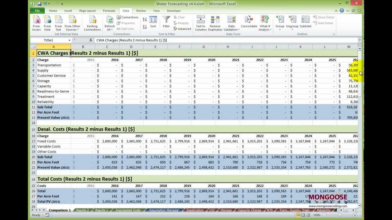 Free Advanced Excel Spreadsheet Templates