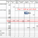 Free Cash Flow Forecast Template And Free Weekly Cash Flow Forecast Template Excel