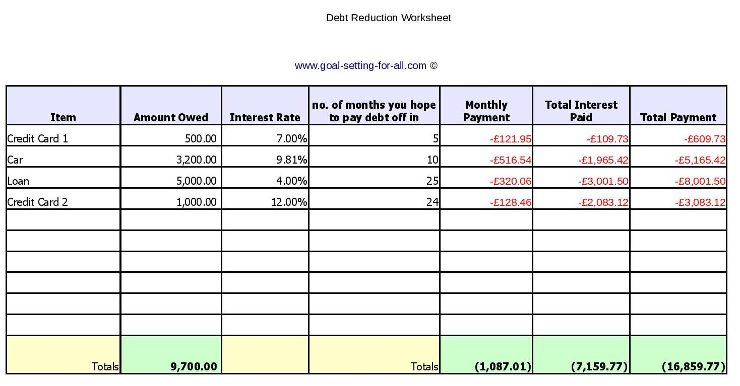 Free Debt Reduction Spreadsheet