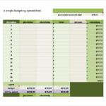 Free Excel Budget Sheets And Free Excel Budget Templates