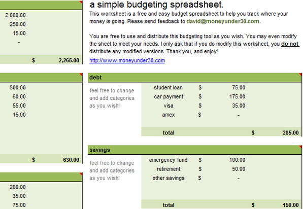 Free Excel Template Budget Vs Actual Expense Chart