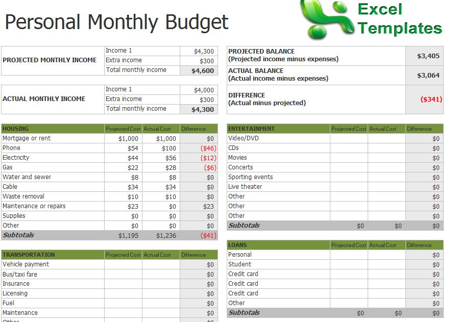 Free Online Budget Spreadsheet And Free Excel Budget Spreadsheet Download