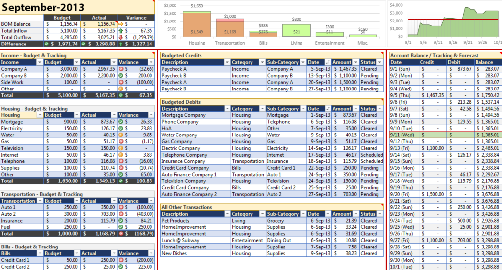 Free Online Budget Templates And Free Budget Template For Excel | NBD