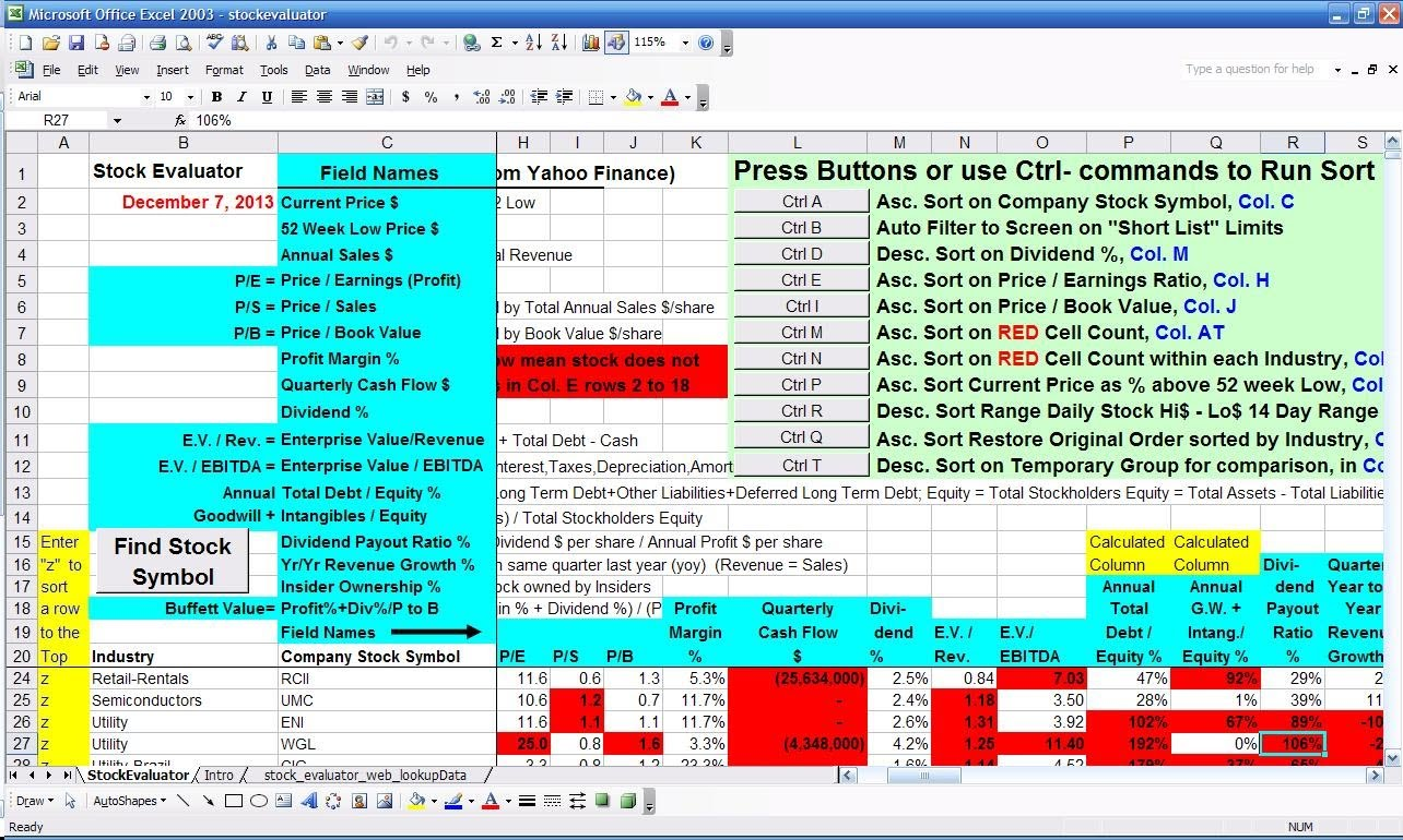 Fundamental Analysis Excel Spreadsheet