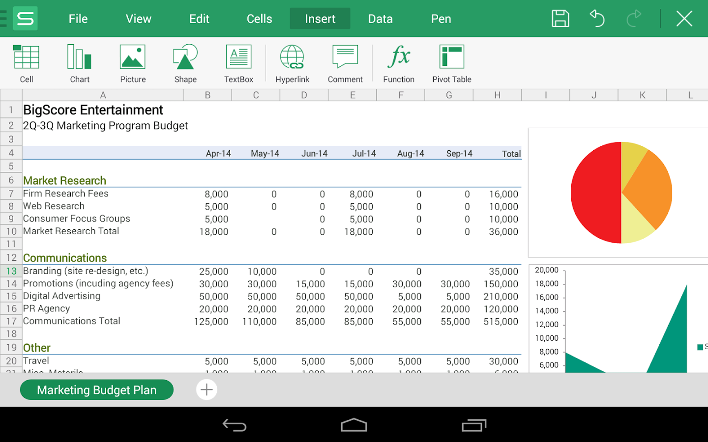 Google Spreadsheet Alternativen