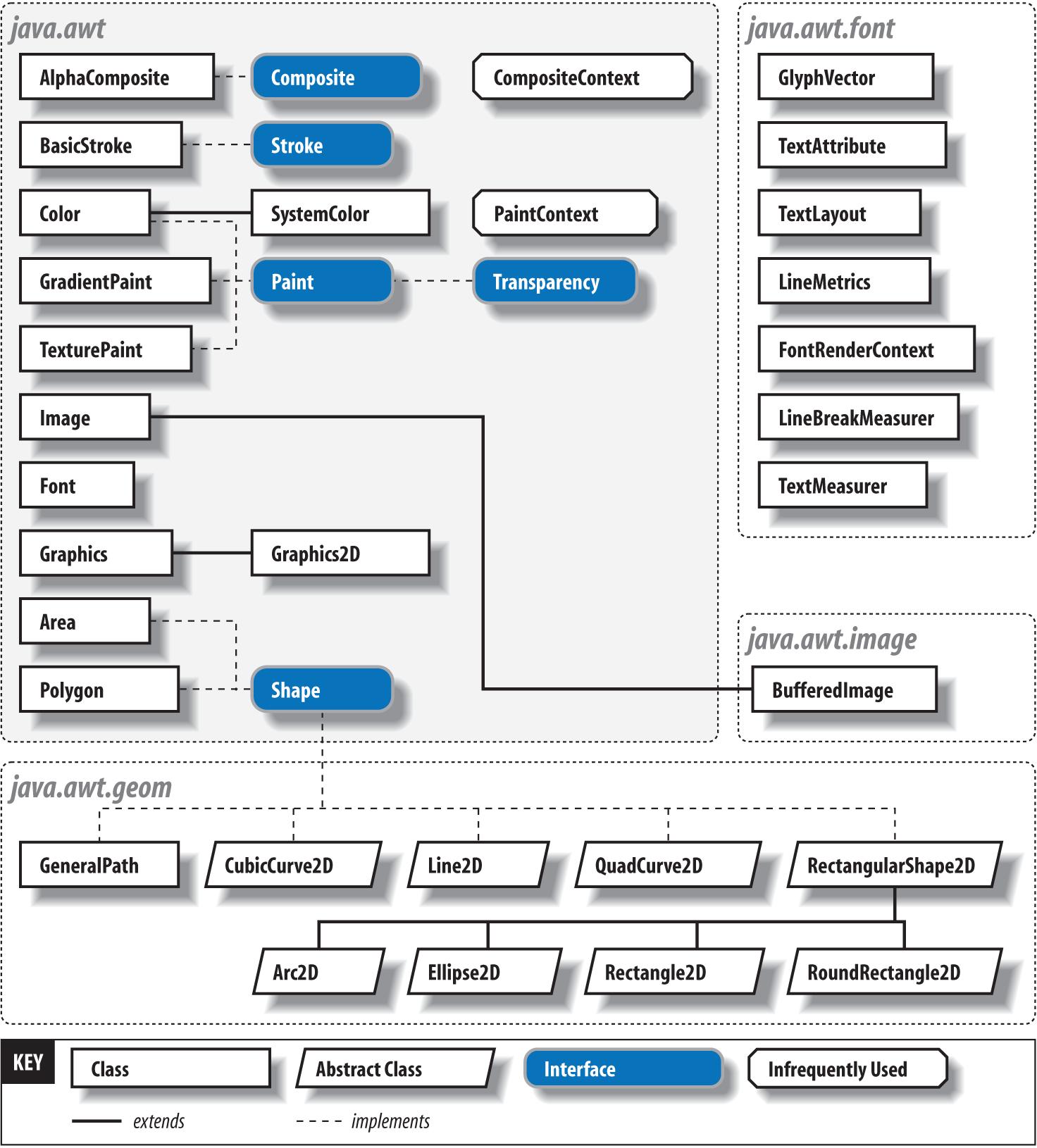 Google Spreadsheet Js And Google Spreadsheet Javascript