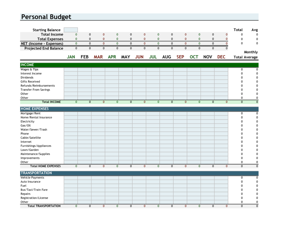 Home Budget Spreadsheet Templates