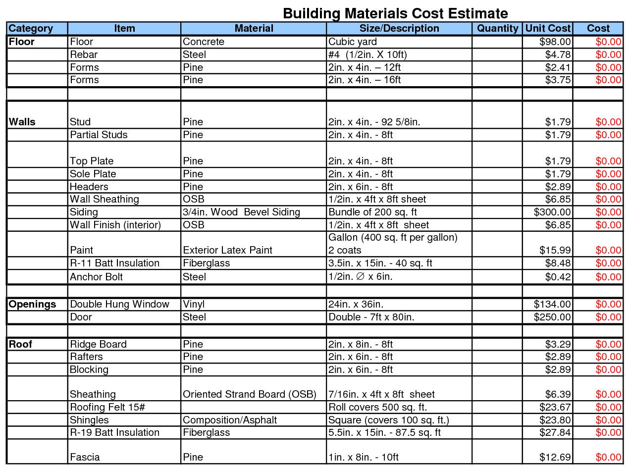 Home building cost breakdown and cost of building house in Material list for building a house spreadsheet