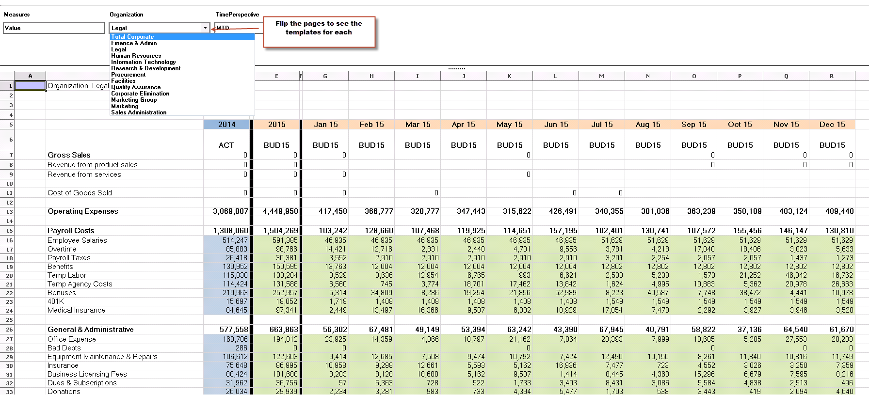 Information Technology Budget Template