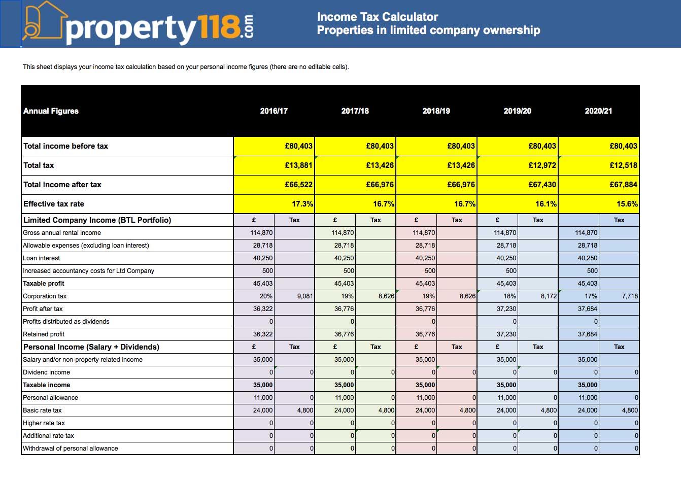 Landlord Bookkeeping Spreadsheet