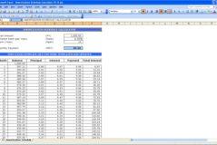 Loan Payment Spreadsheet Template