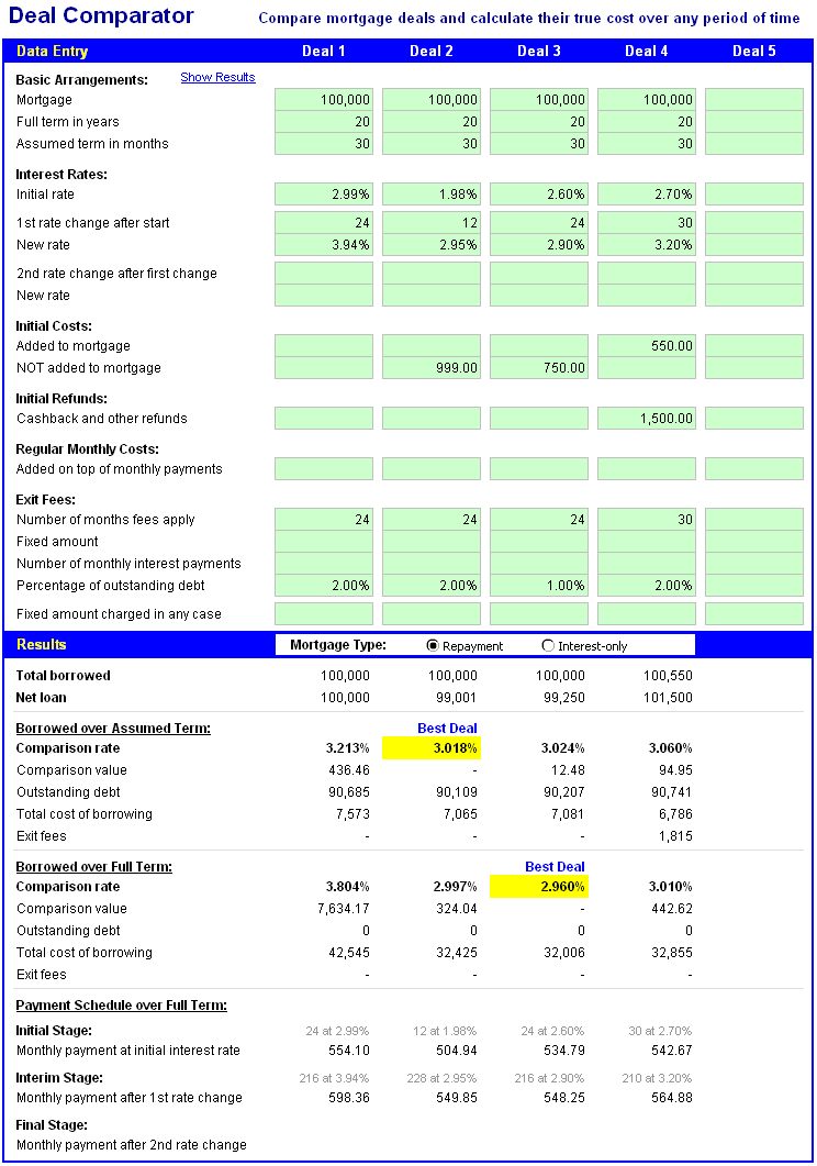 Mortgage Calculator Spreadsheet Google Docs
