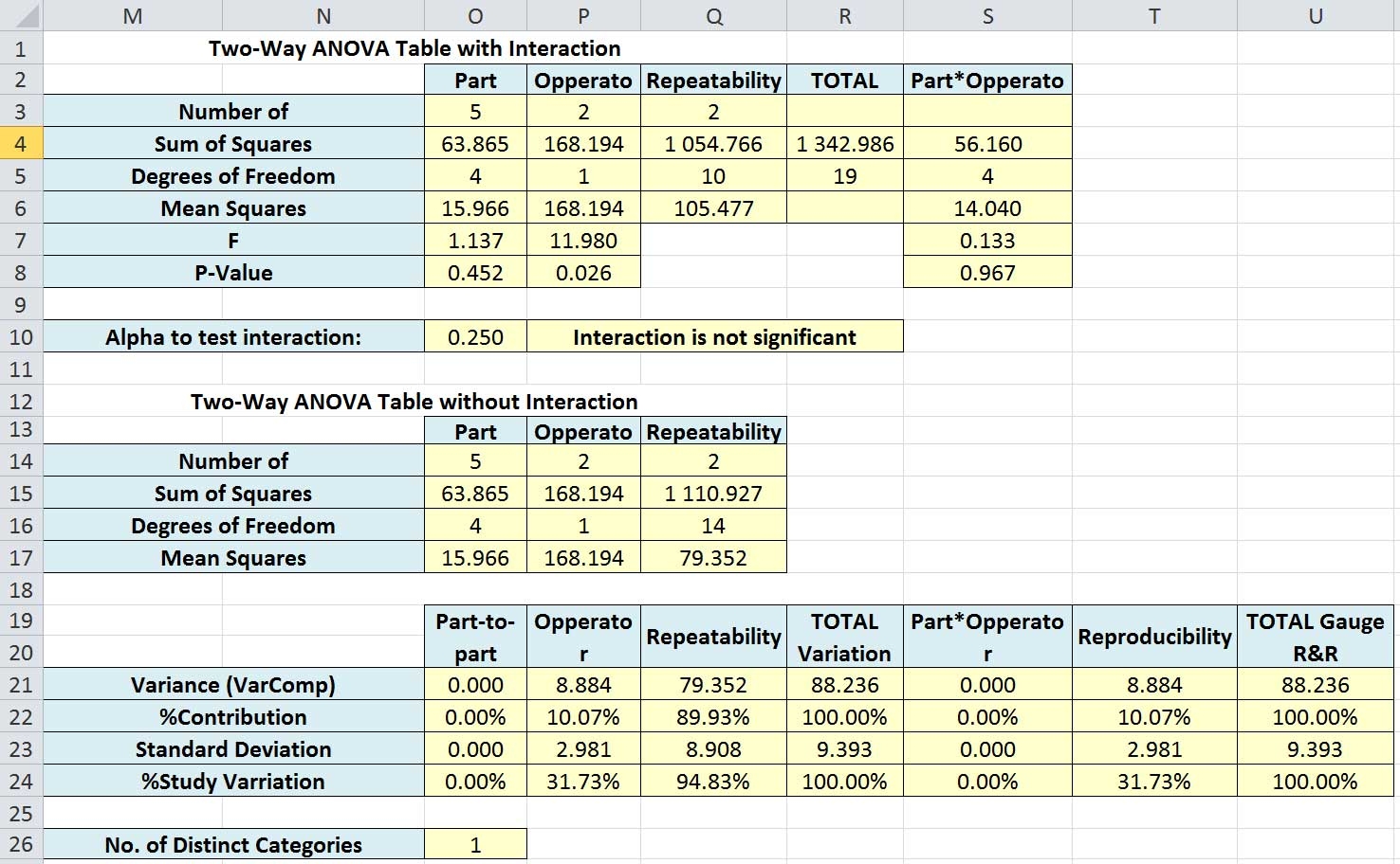 Ms Excel Components – Components Of A Spreadsheet