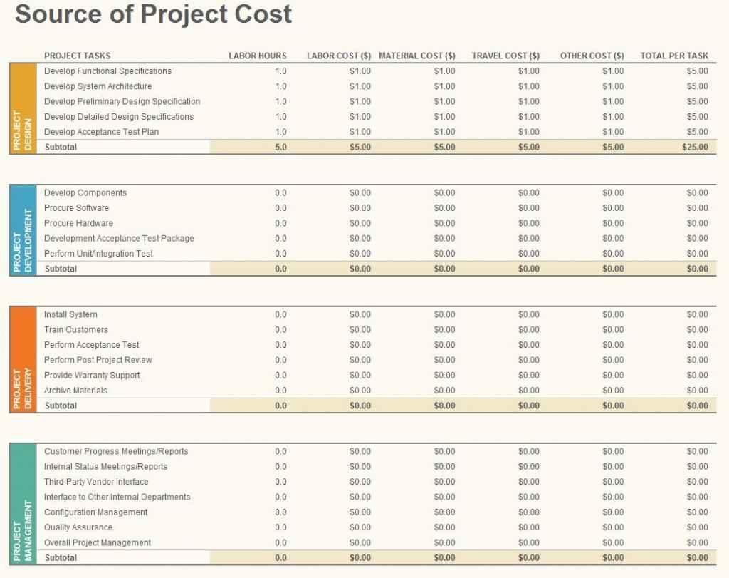 Renovation Budget Planner App