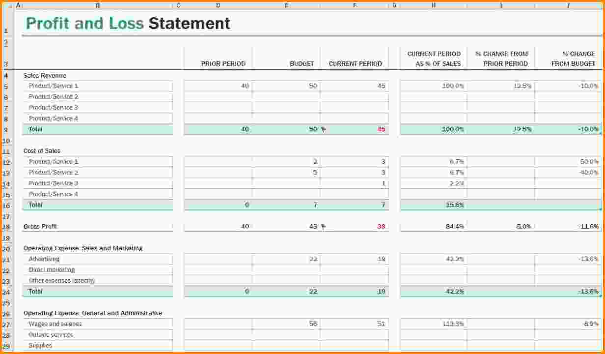 Rental property spreadsheet template free natural buff dog for Rental property income statement template