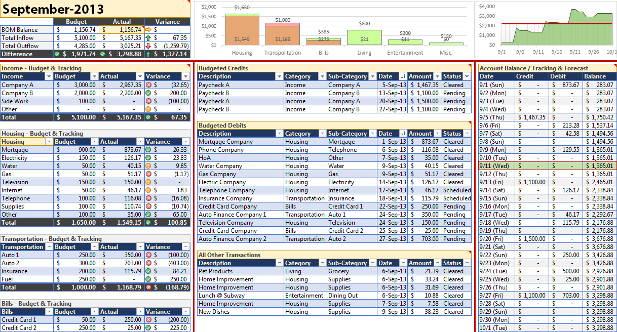 Sales Excel Spreadsheet Templates