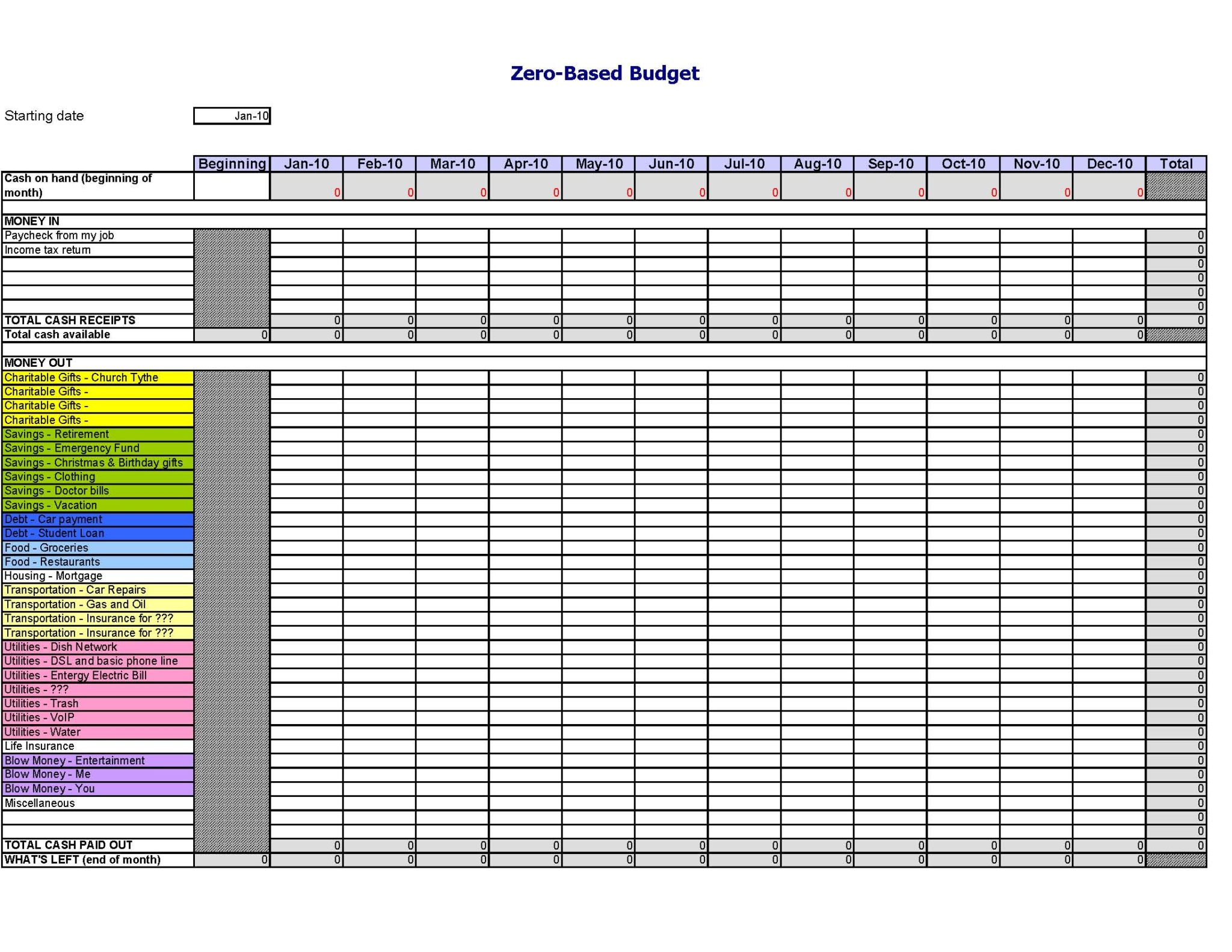 Sample Budget Spreadsheet Template; Sample Budget Spreadsheet For Non Profit