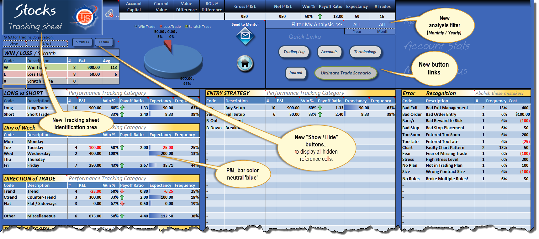 Spreadsheet Definition Excel