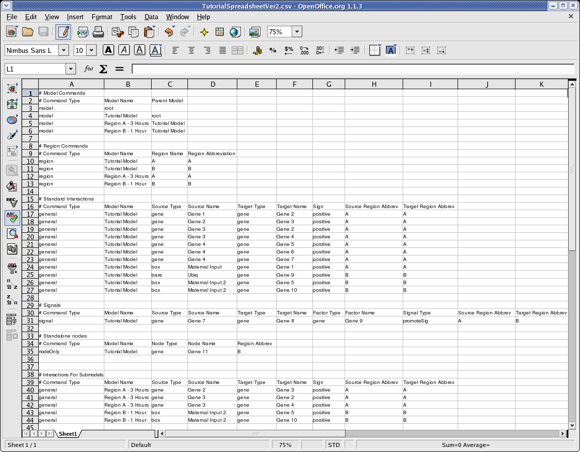 Spreadsheet Modelling Definition