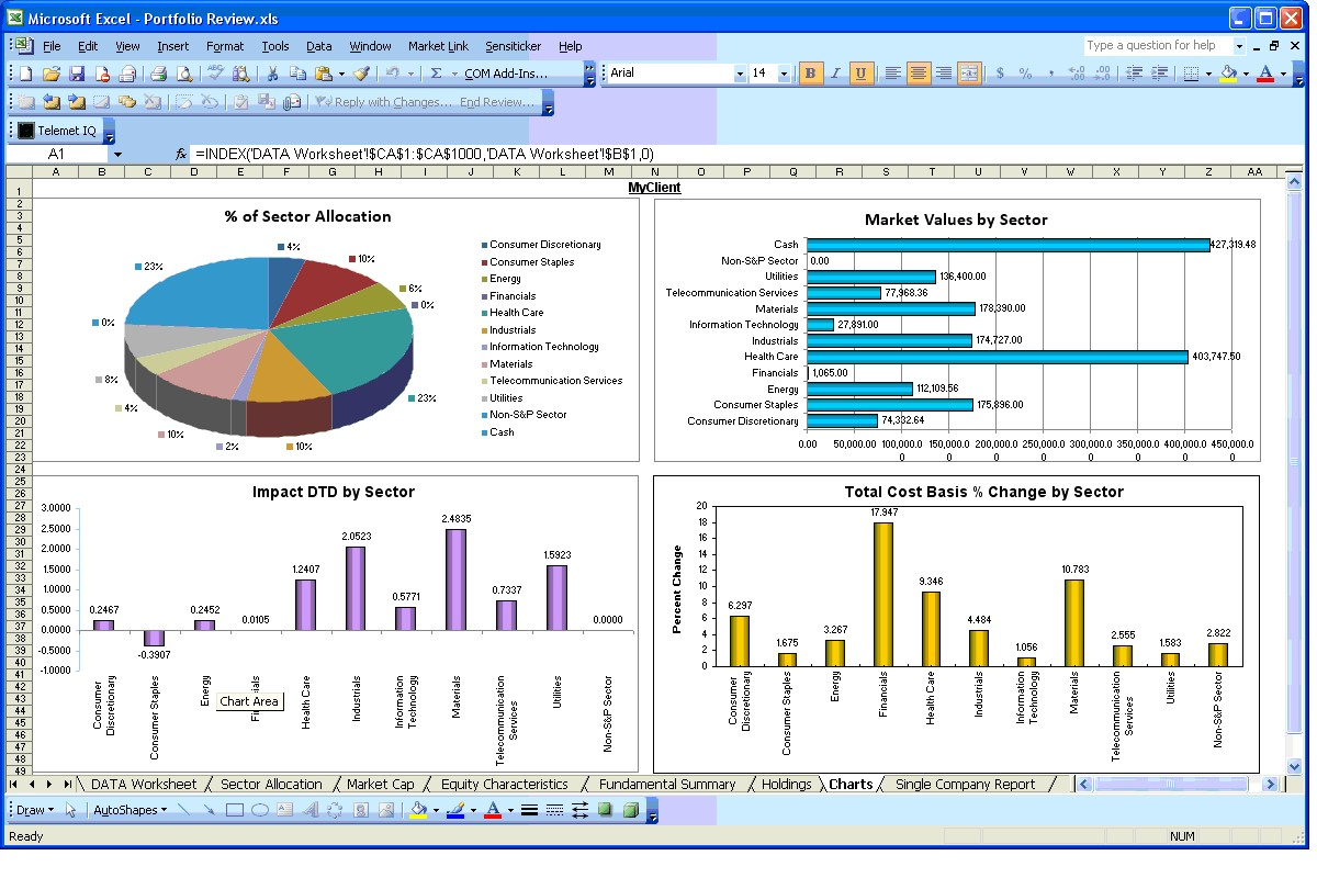 Best Spreadsheet For Business Expenses and Free Business Budget Template