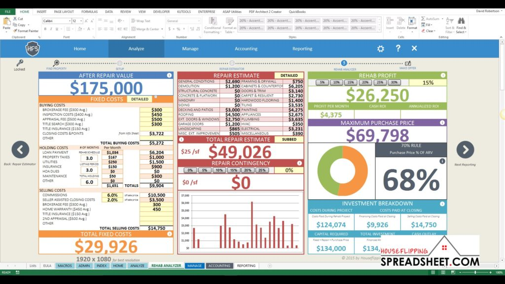 building a house budget spreadsheet | natural buff dog