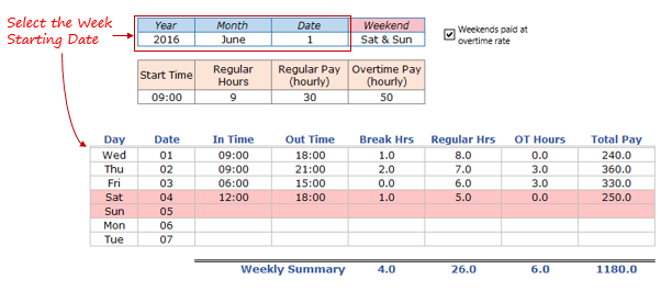 Calculate hours worked in excel template natural buff dog for Template to calculate hours worked
