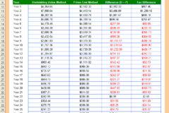 Tax Calculation Spreadsheet
