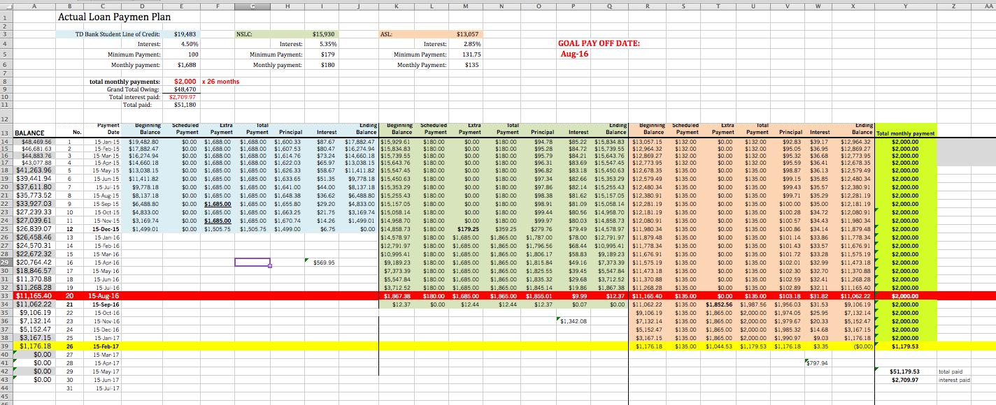 excel debt payoff calculator