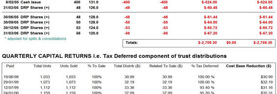 Deferred Tax Calculation Spreadsheet