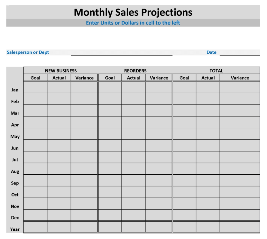 Example of a sales forecast spreadsheet natural buff dog for Sale forecast template