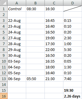 Excel Spreadsheet To Calculate Hours Worked