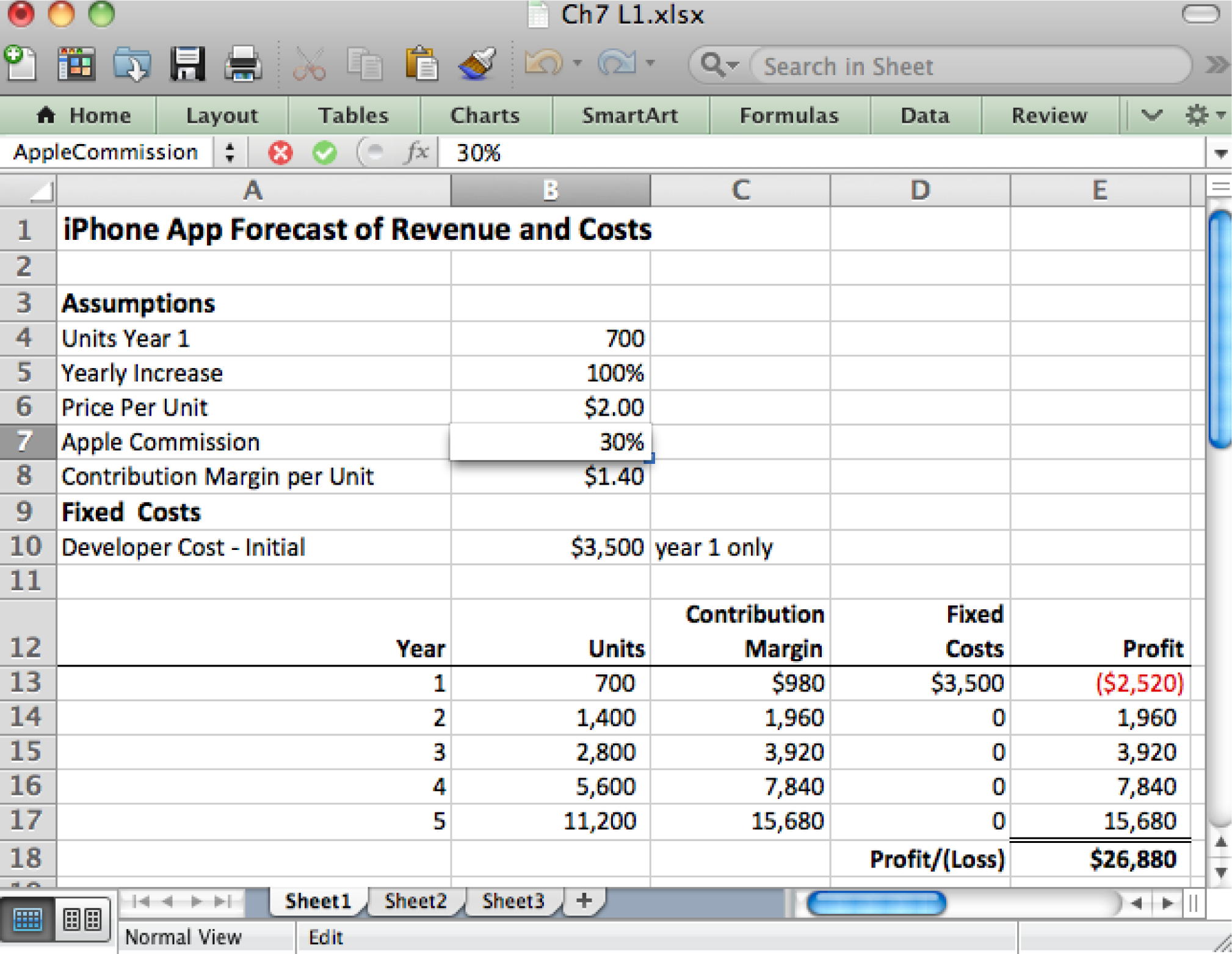Expenses Spreadsheet Template And Utility Bill Tracking Spreadsheet
