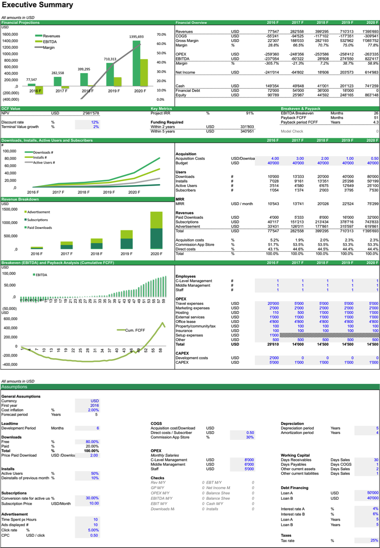 Financial Spreadsheet Excel And Expense Spreadsheet Excel