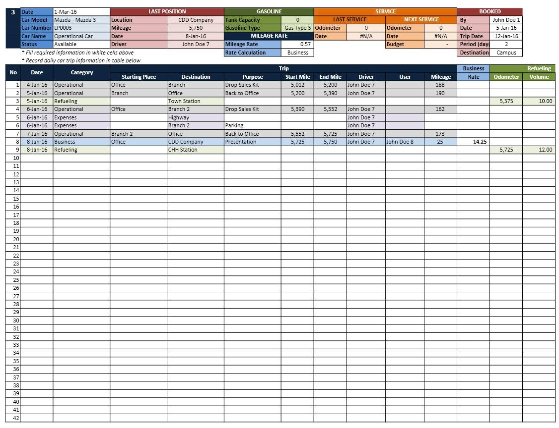 Car maintenance checklist spreadsheet 15