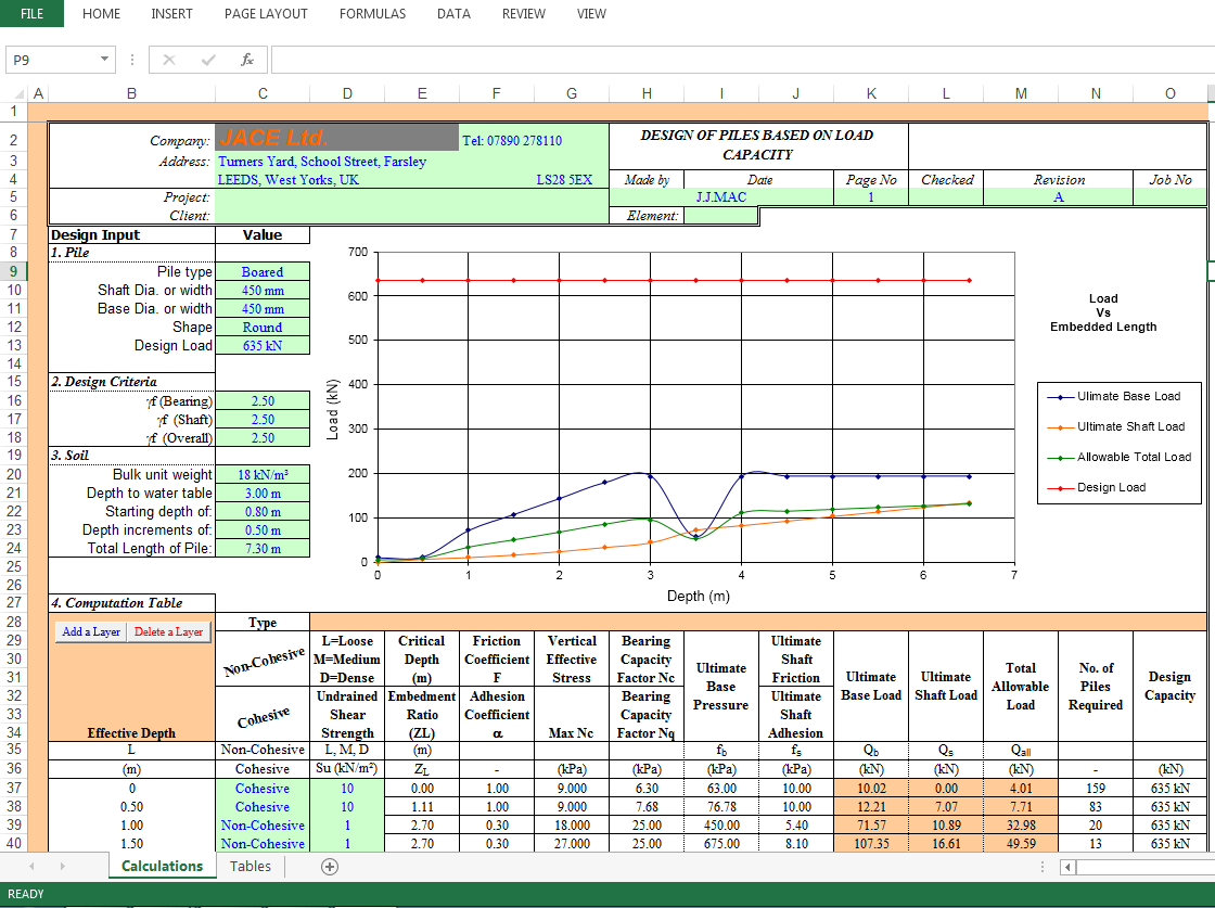 Helical Pile Design Spreadsheet And Cantilever Sheet Pile Design Spreadsheet