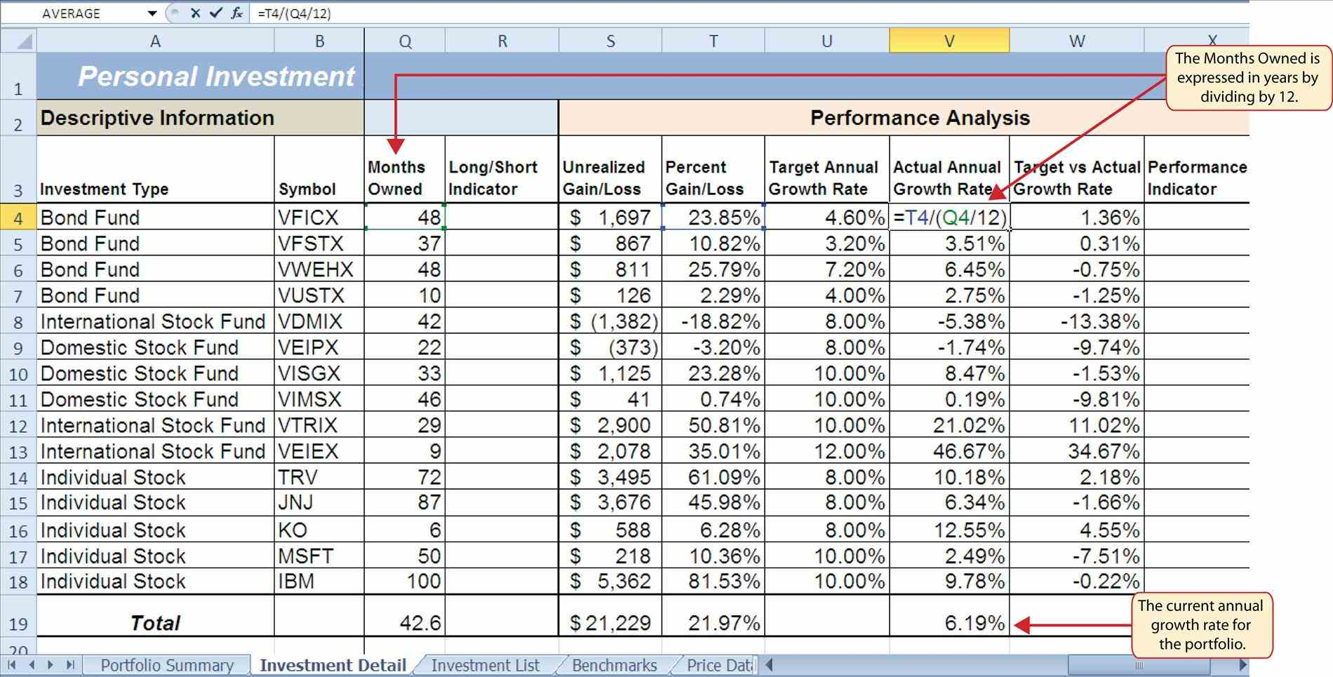 investment property calculator excel spreadsheet