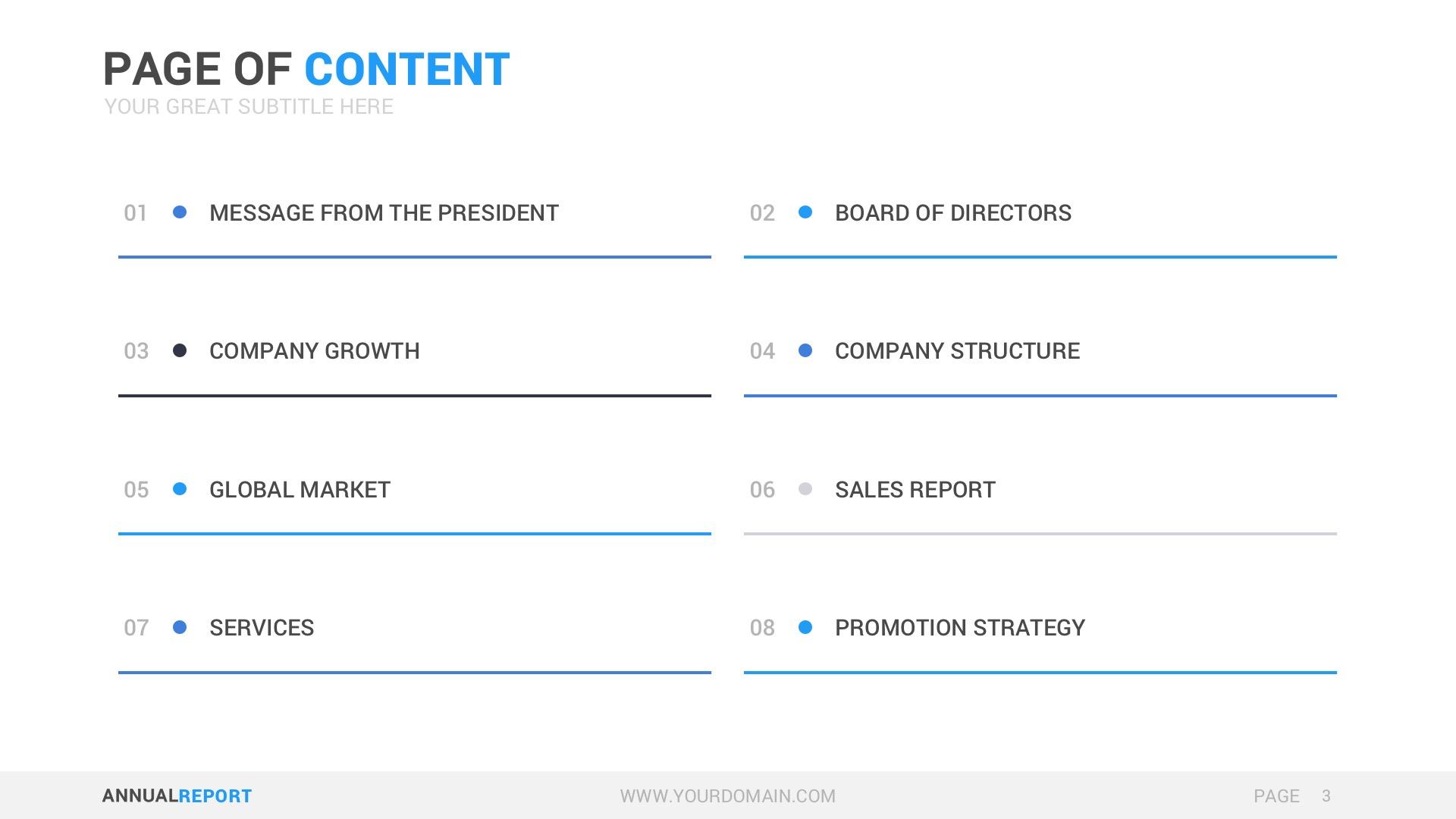 sales report spreadsheet