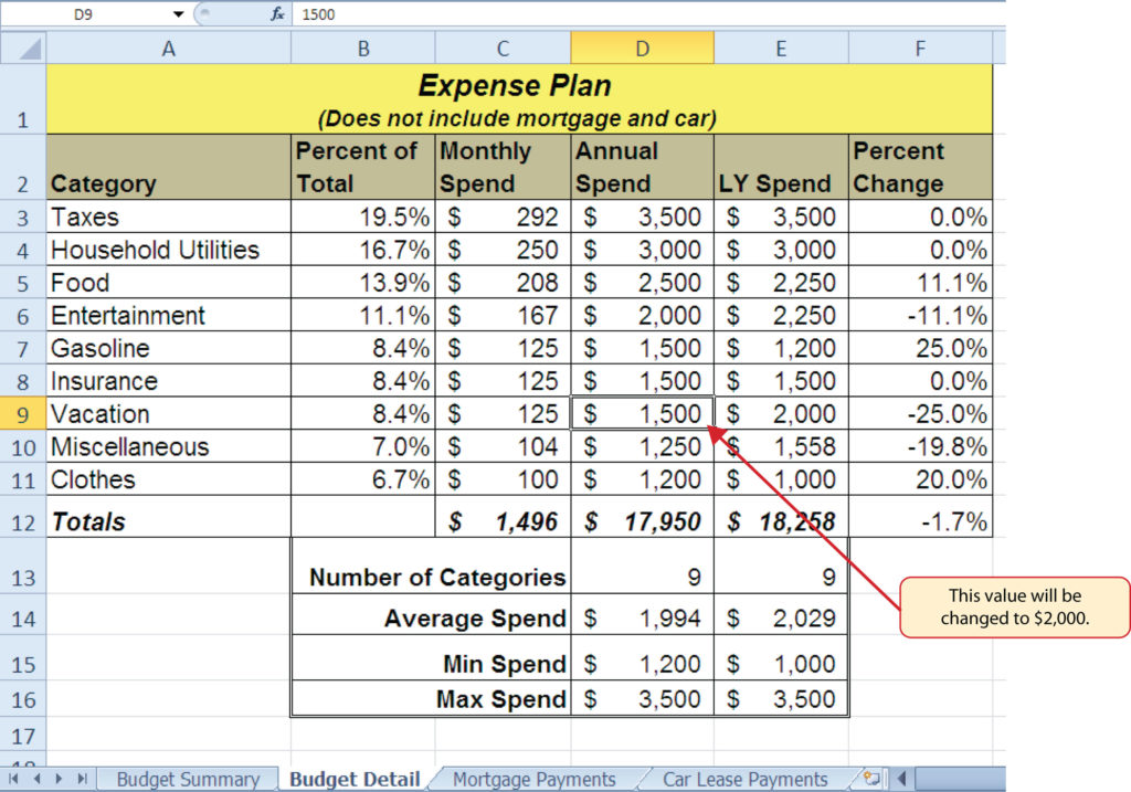 Mortgage Comparison Spreadsheet Excel