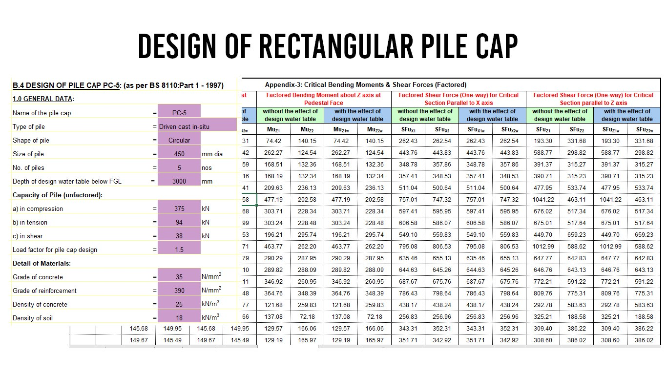Pile Design Excel Spreadsheet And Single Pile Cap Design Spreadsheet