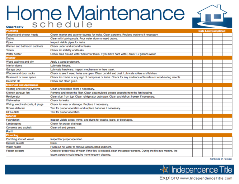 Free Preventive Maintenance Schedule Template Choice Image