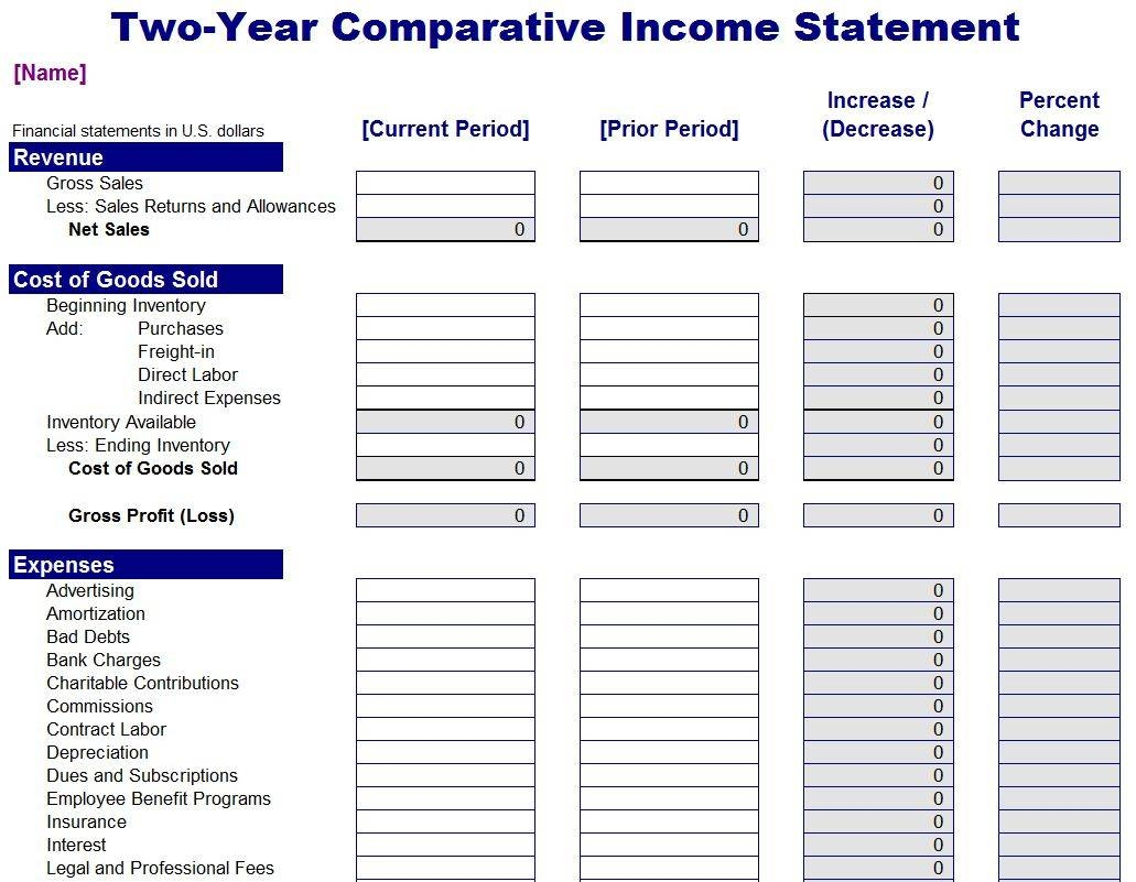 Profit And Loss Statement Spreadsheet And Monthly Profit And Loss Statement Template