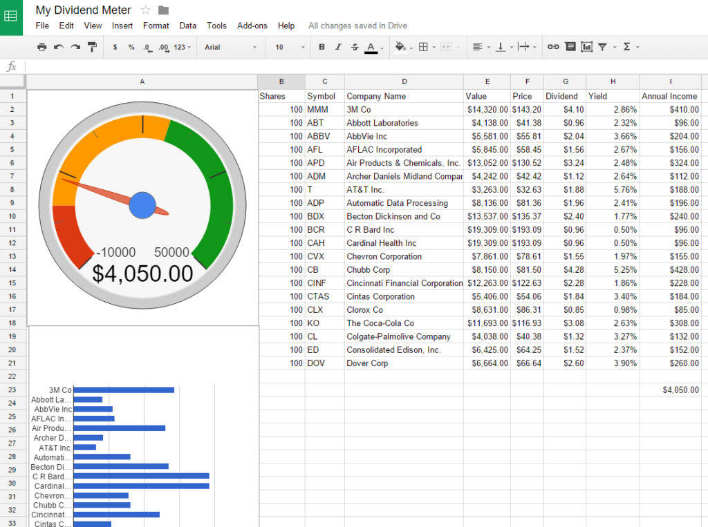 Roi Excel Spreadsheet Template Natural Buff Dog
