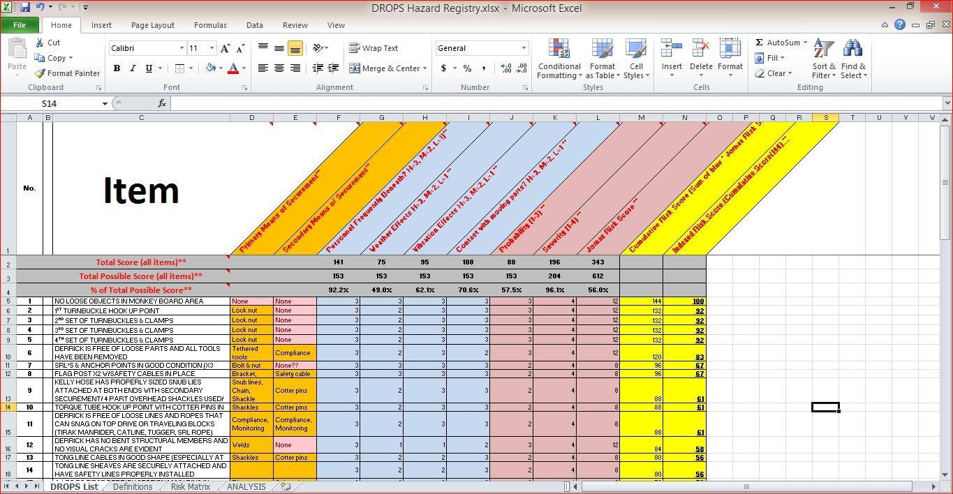 Safety Incident Tracking Spreadsheet