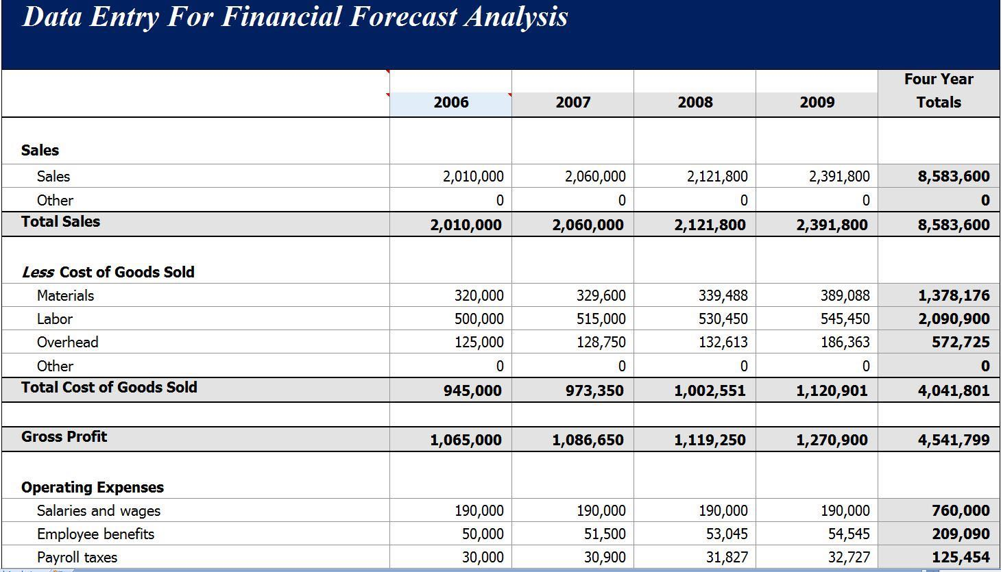Sales Forecast Excel Example
