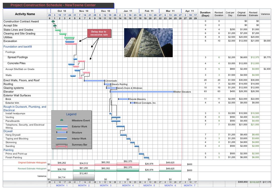 sales forecast spreadsheet