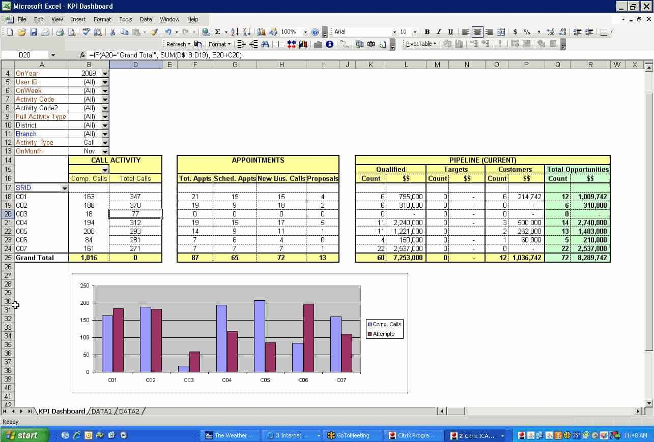 Sample Of Excel Spreadsheet Business Expenses And Sample Of A Budget Spreadsheet On Excel