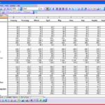 Spreadsheet For Business Expenses and Business Expenses Template Free Download